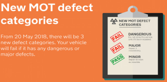 Mot Testers Urged to Go the Extra Mile Image 2
