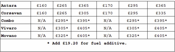 Save & Keep Your Car at its Best with Vauxhall Servicing Image 1