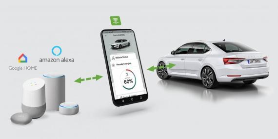 ŠKODA Launches Voice Command Car Charging, Via Alexa Image